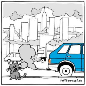 Luftverschmutzung durch Autos