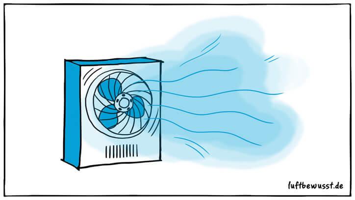 Luftbefeuchter und Ventilator