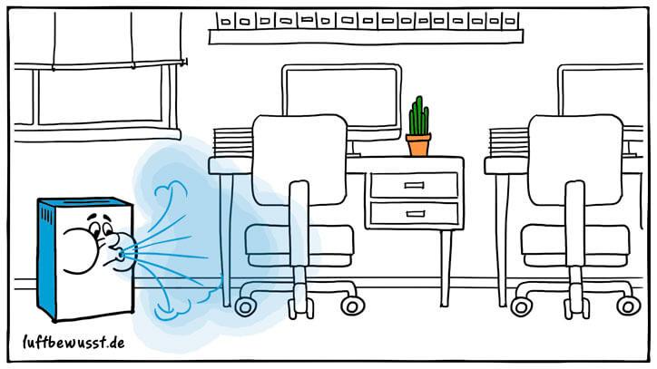 Luftbefeuchter fürs Büro