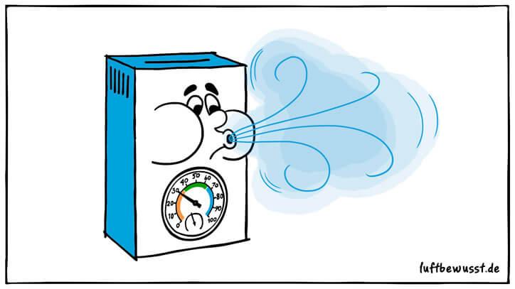 Luftbefeuchter mit Hygrometer