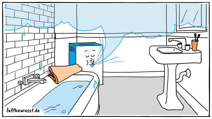 Luftentfeuchter Bad