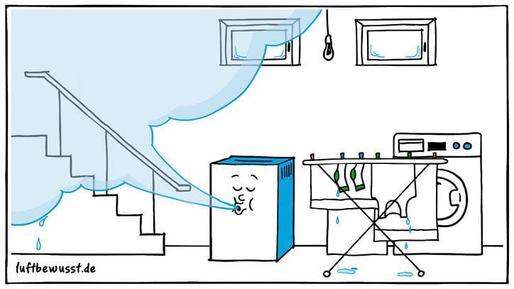 Bekannt Luftentfeuchter für den Keller » Modelle, Infos & Tipps KL41