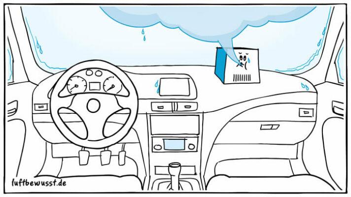 Luftfentfeuchtungsgerät im Auto