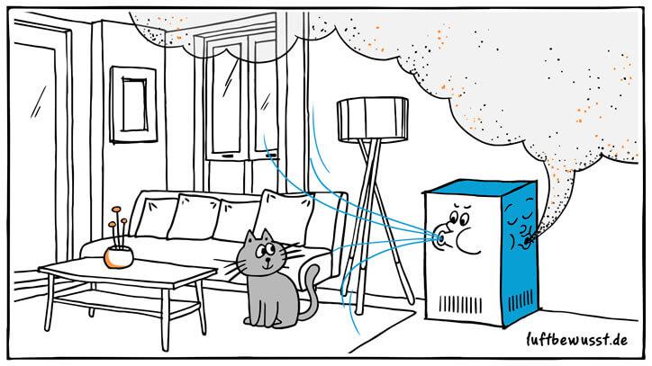 Luftfilter Wohnung