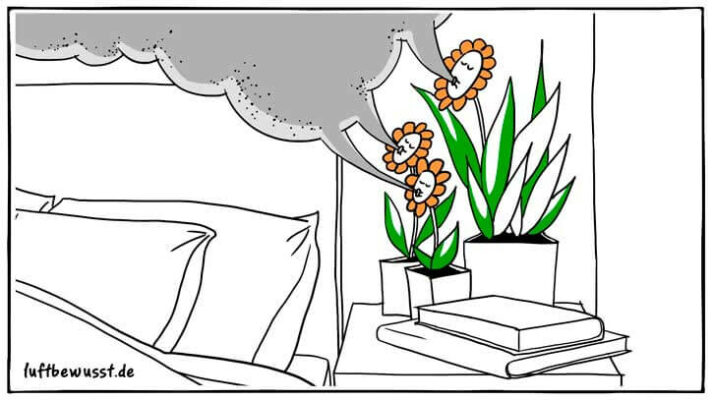 Pflanzen Für Gute Raumluft : wohnen ~ Indierocktalk.com Haus und Dekorationen