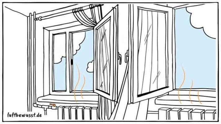 Wohnen for Richtig luften und heizen