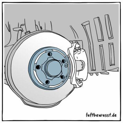 Schema einer Bremsscheibe