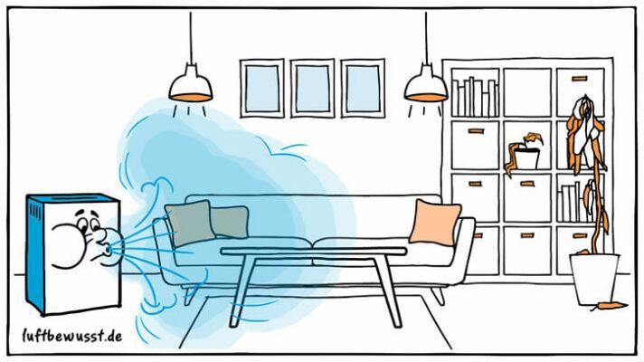 Luftbefeuchtungsgerät für Wohnräume