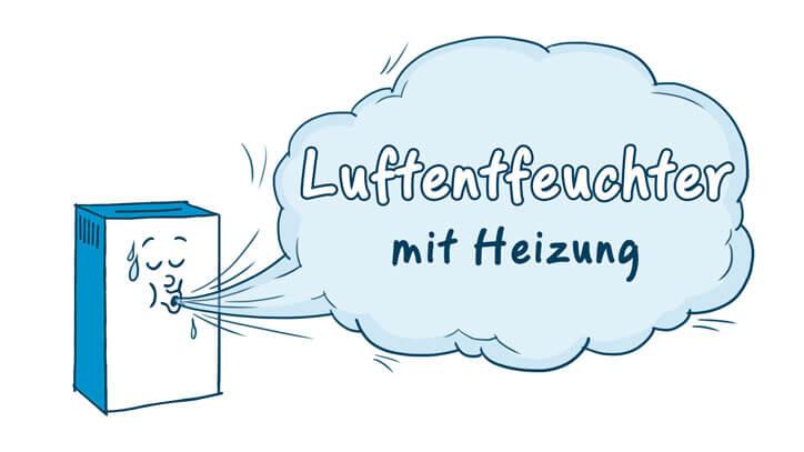 Gut bekannt Luftentfeuchter mit Heizung » Modelle, Infos & Tipps ZY28