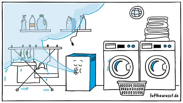 luftentfeuchter f r w sche und waschk che modelle infos tipps. Black Bedroom Furniture Sets. Home Design Ideas
