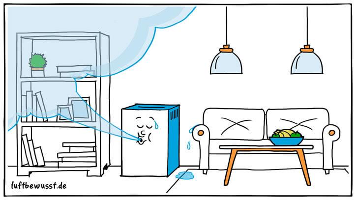 Luftentfeuchtungsgerät für Wohnung