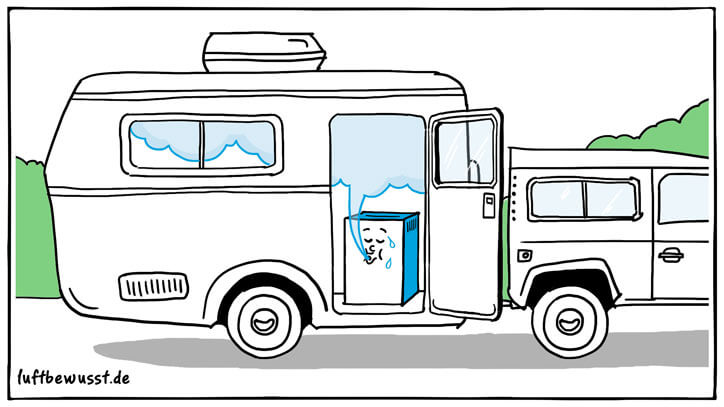 Luftentfeuchter im Wohnwagen