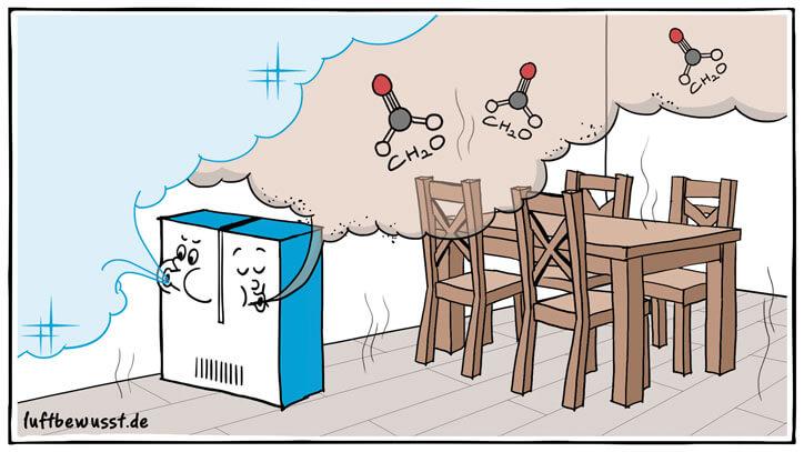 Luftreiniger gegen Formaldehyd