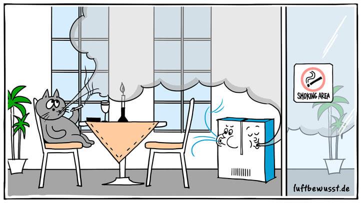 Luftreinigungsgerät für Raucherräume