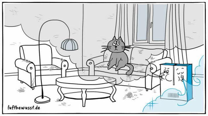 Luftreiniger Katzenallergie
