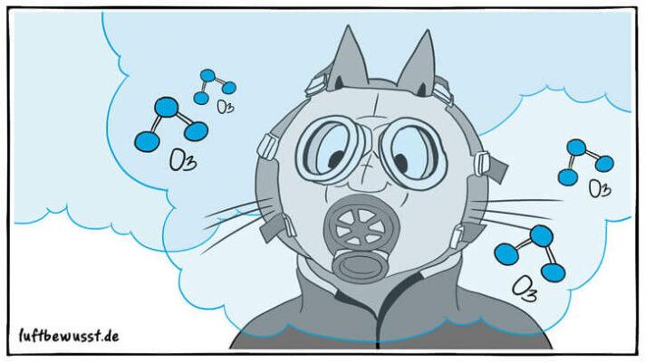 Ozon beim Luftreiniger