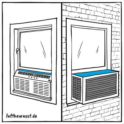Fenstergerät Klimaanlage