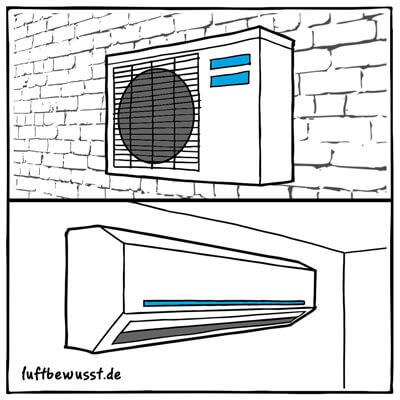 Splitgerät Klimaanlage