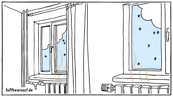 Richtig Heizen im Winter für gute Innenluft
