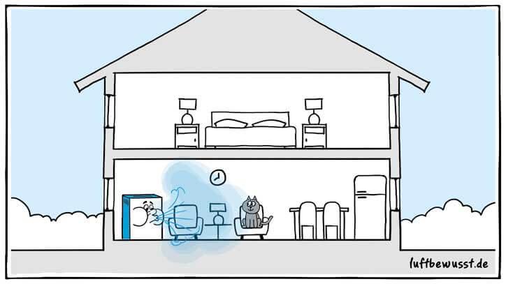 klimaanlage f rs haus top modelle infos tipps. Black Bedroom Furniture Sets. Home Design Ideas