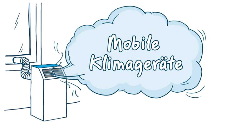 mobile klimaanlagen top modelle ratgeber test. Black Bedroom Furniture Sets. Home Design Ideas