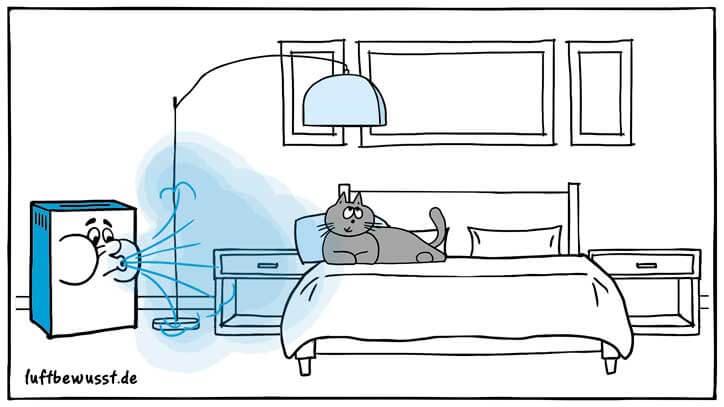 Klimaanlage fürs Schlafzimmer » Top-Modelle, Infos & Tipps