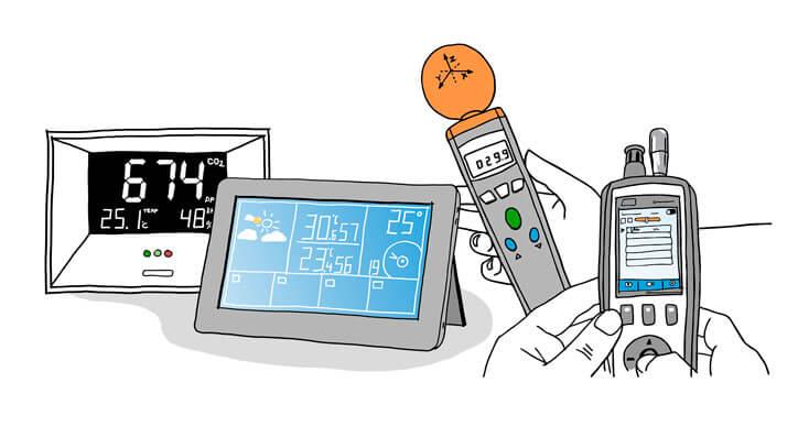 Luftqualität-Messgerät