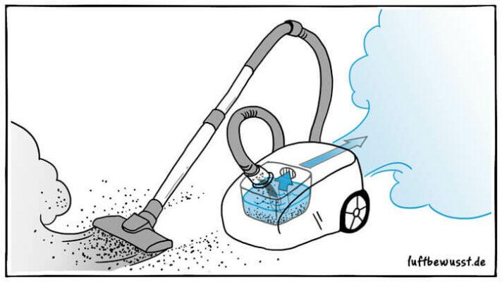 Wasserstaubsauger auf Luftbewusst.de kaufen