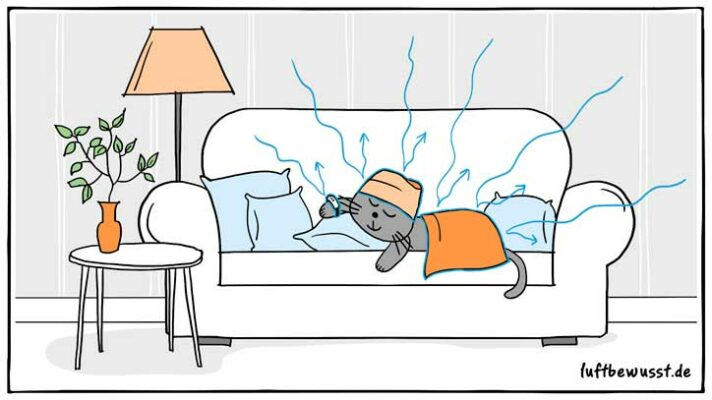 Elektrosmog Schutz und Schutzkleidung