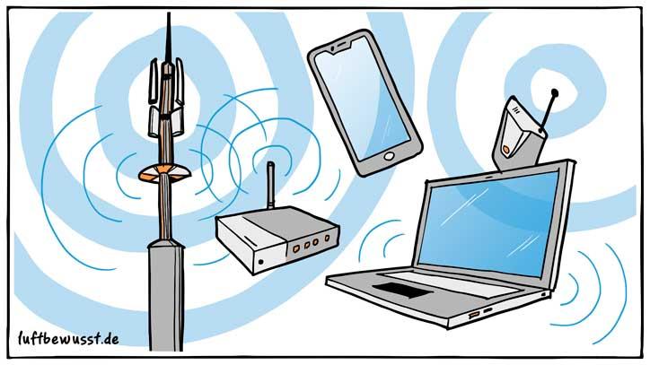 Elektrosmog Ursprünge, Auswirkungen und Vermeidung