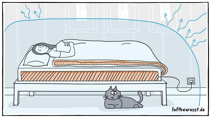 Elektrosmog im Schlafzimmer