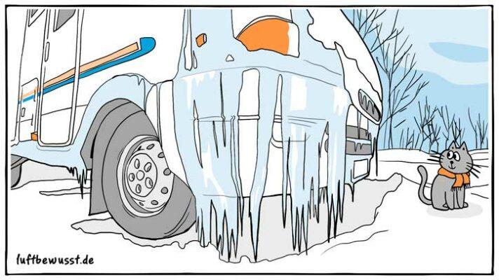 Frostwächter fürs Wohnmobil