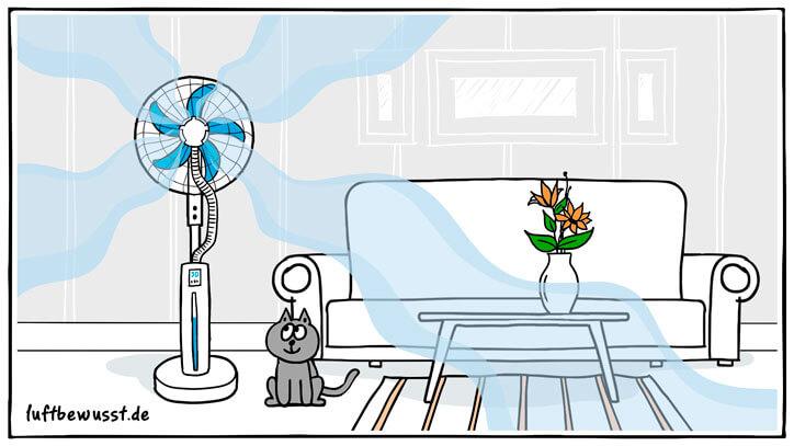 Ventilator mit Wasserkühlung kaufen